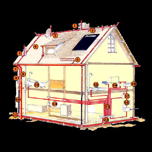 der profi f r blitzschutzanlagen aus wittenberg. Black Bedroom Furniture Sets. Home Design Ideas